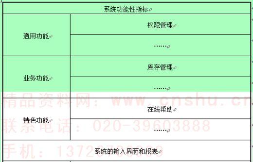 it项目质量指标框架模板(doc 2页)-质量管理表格-精品图片