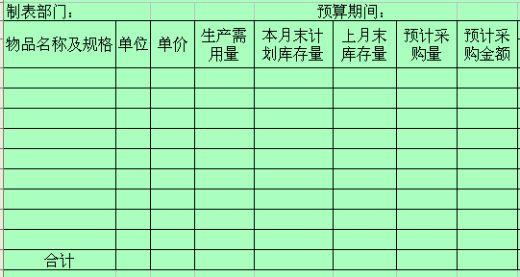 公司辅助材料采购预算表 xls 页图片 31717 520x277