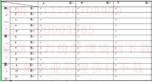 业务员工作计划表格 业务员日计划表格 业务员月计划表格