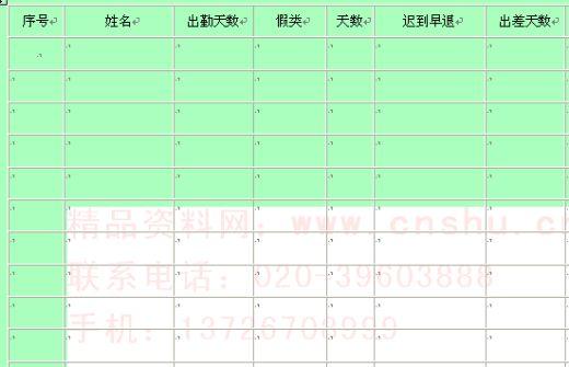公司月度考勤统计报表 doc 2页