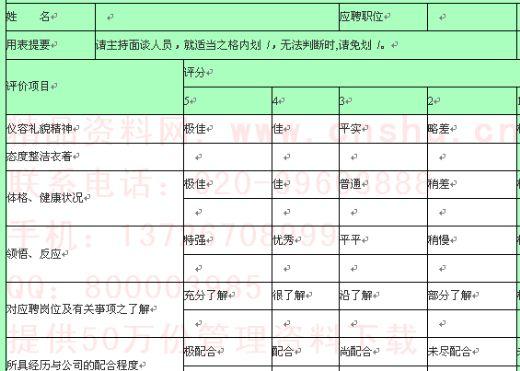 公司招聘面试记录表(doc 1页)-人事表格-精品资料网 .