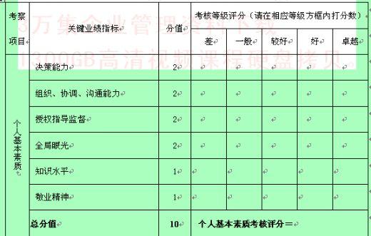 表格模板 绩效考核表