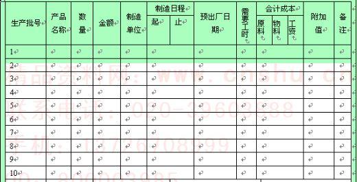 制度表格 表格模板 生产管理表格 >> 电子书信息  所属分类: 下载要求
