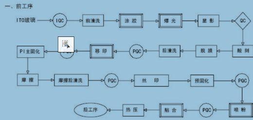 电池生产流程培训教程