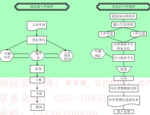 某电器公司营销分店组织机构图