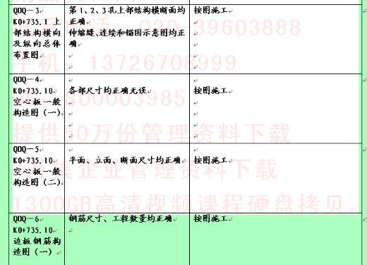 工程设计文件审核记录表(doc 8页)_工程制度与表格