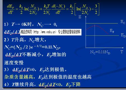 杂质半导体的载流子浓度详述