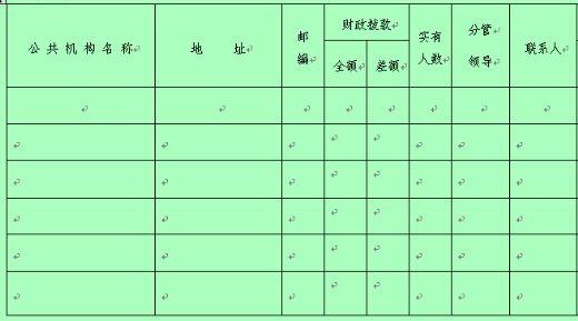 政府统计表格模板-共机构基本情况统计表 doc 11页 统计表图片