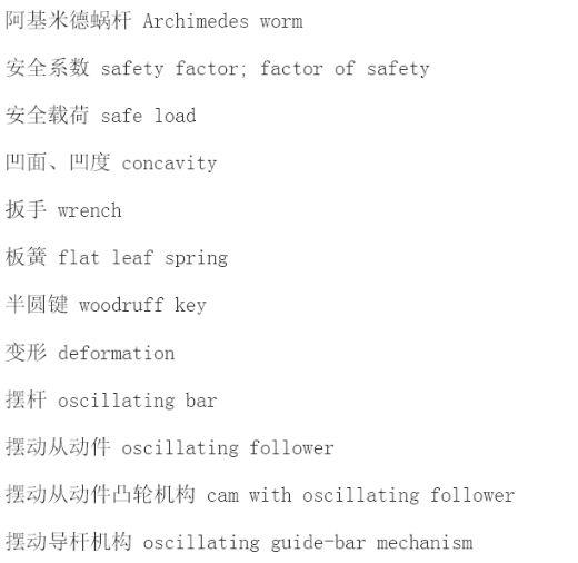 术语v术语名词机械汇总(pdf93页)贵州室内设计设计培训图片