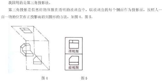 教你快速看懂外国机械图纸