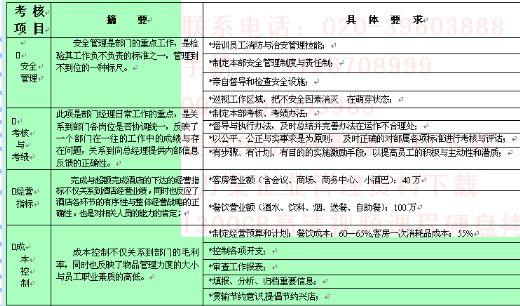 经理目标考核标准表
