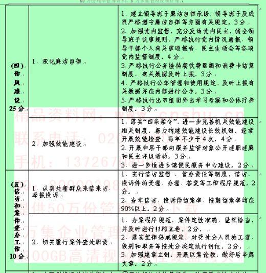 【个人,党风廉政建设责任书落实情况】