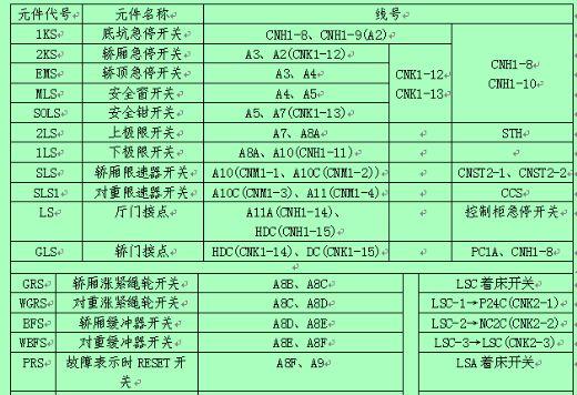 东芝电梯cv180电气原理图