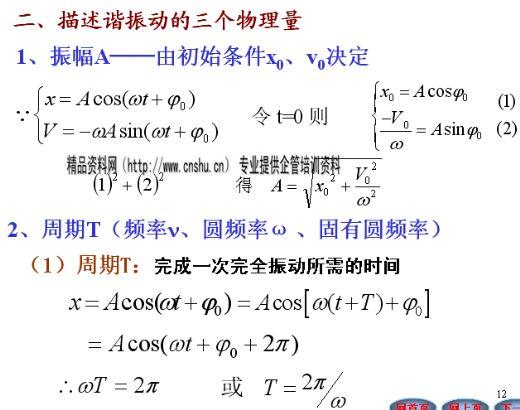 机械振动之简谐振动 ppt 60页 机械行业