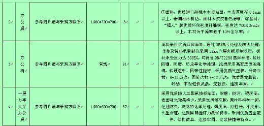 房屋权属登记中心办公用品采购清单