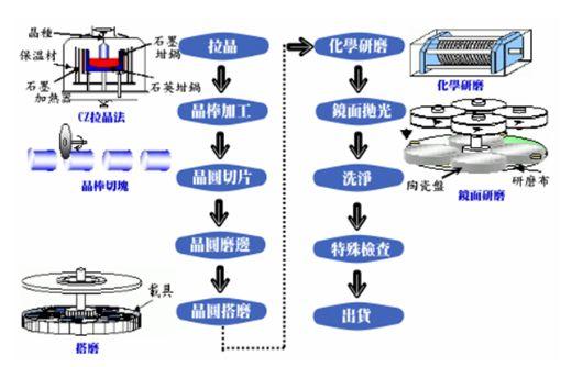 产业结构演变与发展(ppt