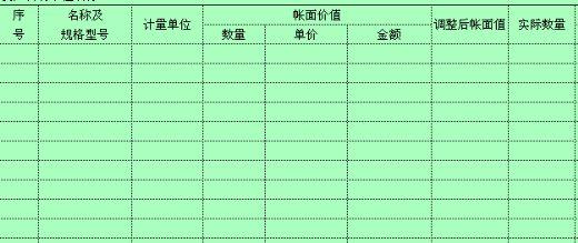 库存商品清查评估明细表
