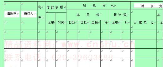 公司财务费用月报表(doc 1页)