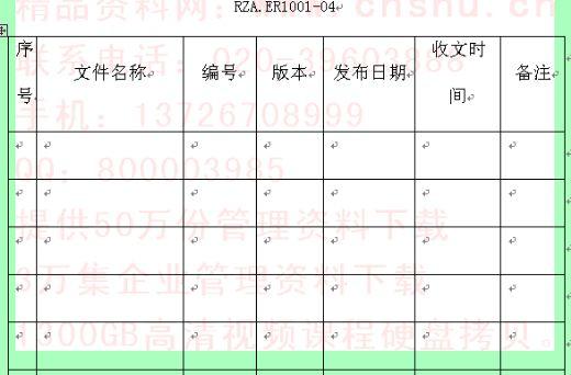iso14001环境管理体系受控文件清单(doc 2页)
