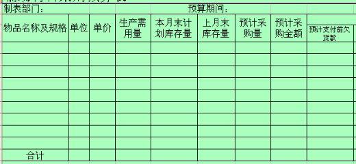 公司辅助材料采购预算表 xls 页 采购表格图片 30001 520x240