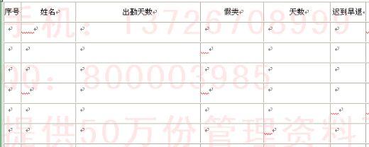 公司月度考勤统计表(doc 2页)