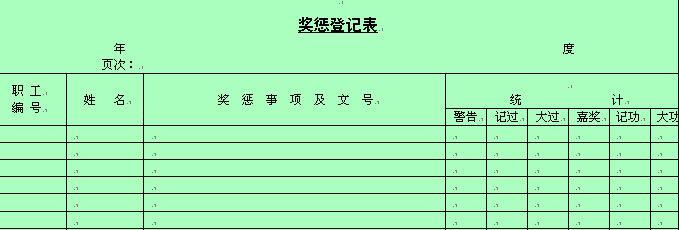 员工考核之奖罚登记表