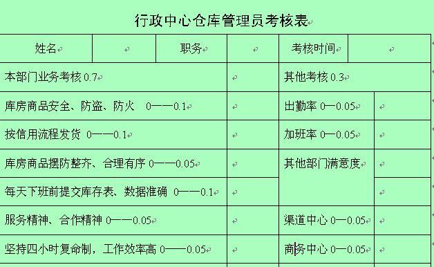 仓库管理员考核表