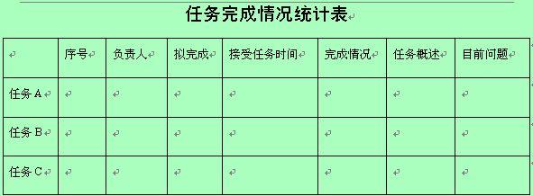 任务完成情况统计表格(doc 1页)