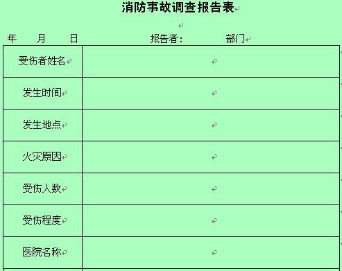 消防事故调查报告表 doc 2页 安全管理表格
