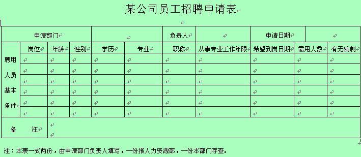某公司业务审计报告模板(doc 5 企业员工过失统计表(doc 1页) 离职