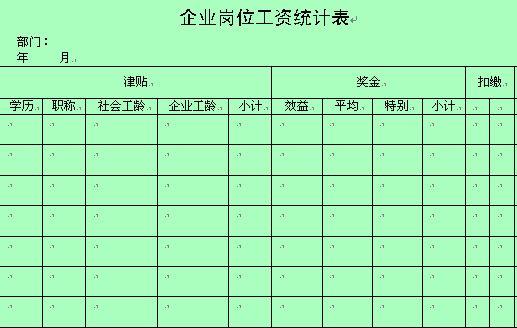 企业岗位工资统计表 doc 2页 行政管理表格图片