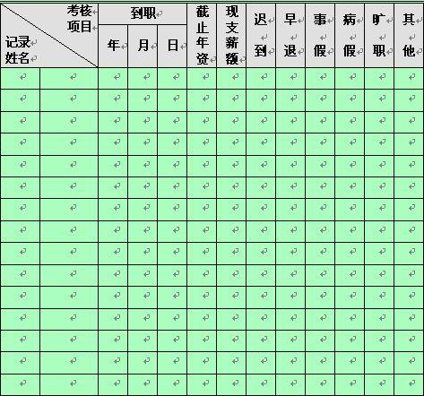 幼儿园绩效考核表