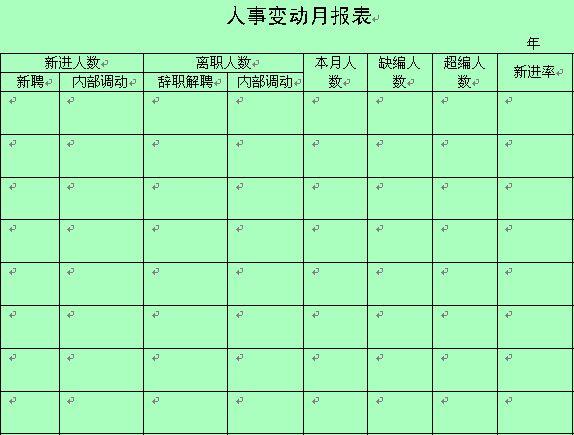 人事变动月报统计表 doc 2页 行政管理表格图片