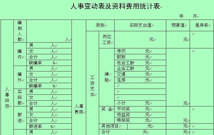 动表及资料费用统计表 doc 2页 行政管理表格图片