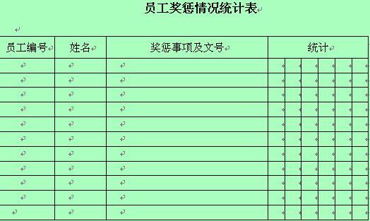 员工奖惩情况统计表 doc 1页 行政管理表格图片