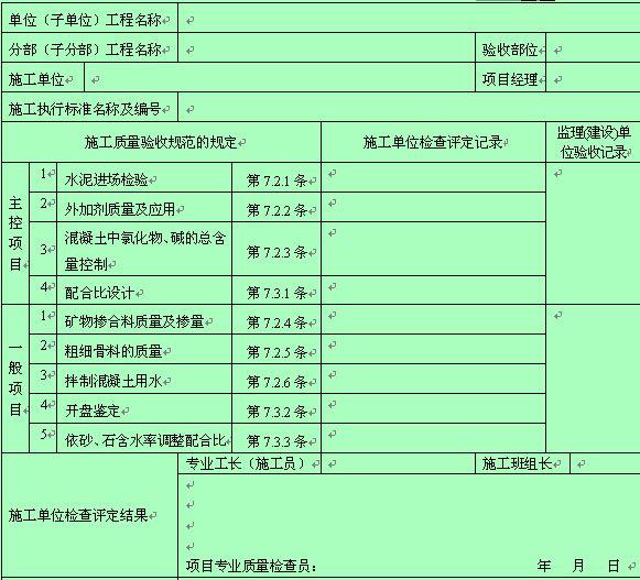 混凝土原材料及配合比设计质量检验表