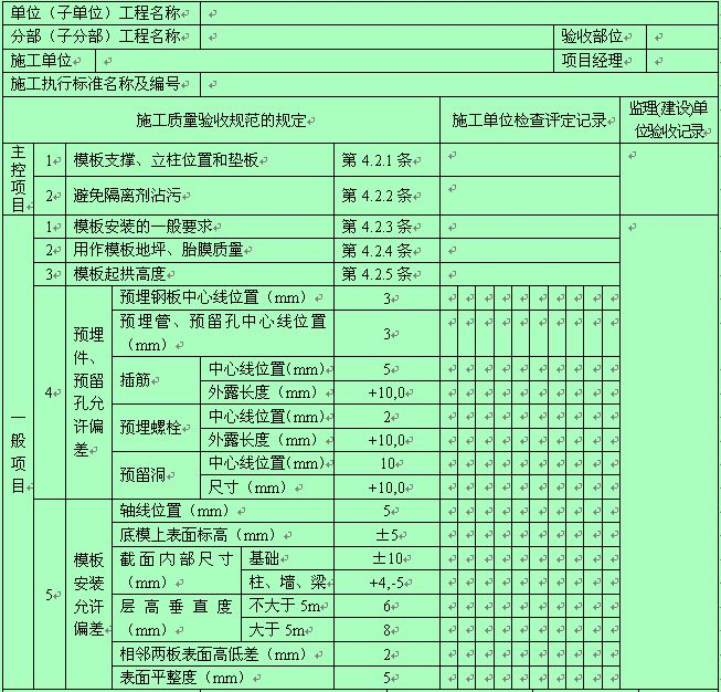 模板安装工程质量检验记录表