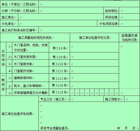 木门窗安装工程质量检验记录表