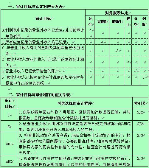 收入证明范本_揭秘朝鲜人民真实收入_营业外收入借贷方