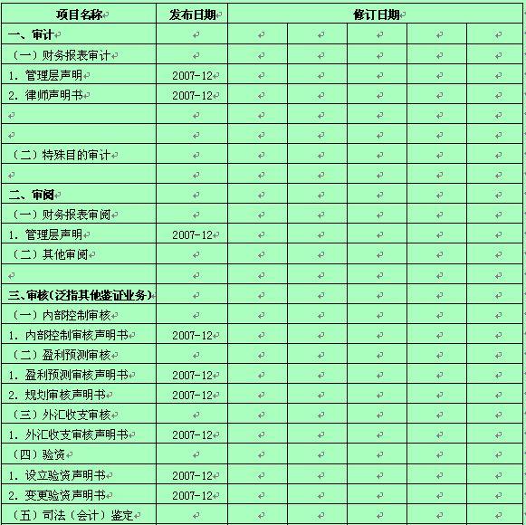 某公司财务表表审计声明书模板 doc 2页 财务表格