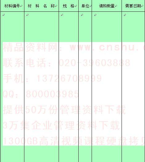 产品物料请购申请单(一)(doc 1