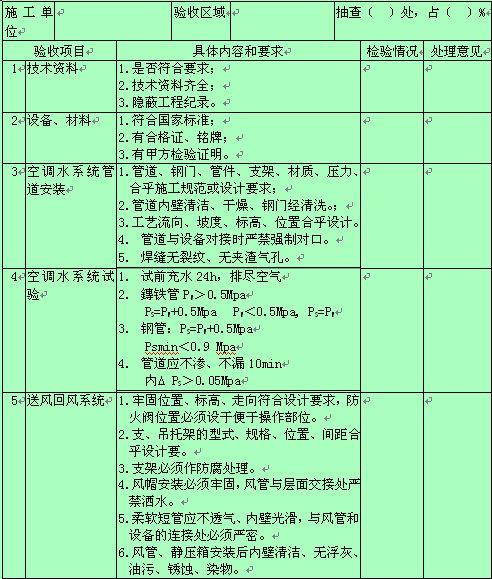 空调工程验收情况记录表