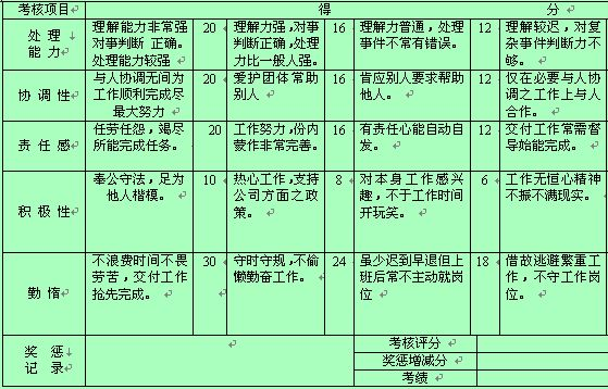 精品资料网 制度表格 表格模板 绩效考核表 >> 电子书信息  所属分类