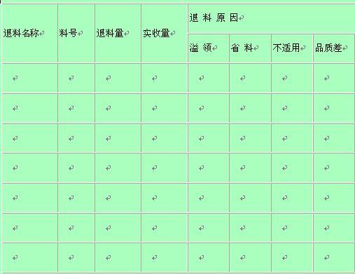 某公司退料管理记录单(二)