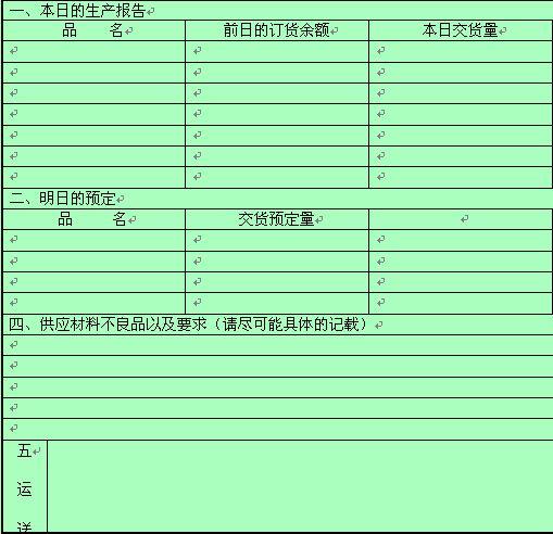 委托对外加工厂交货记录报表