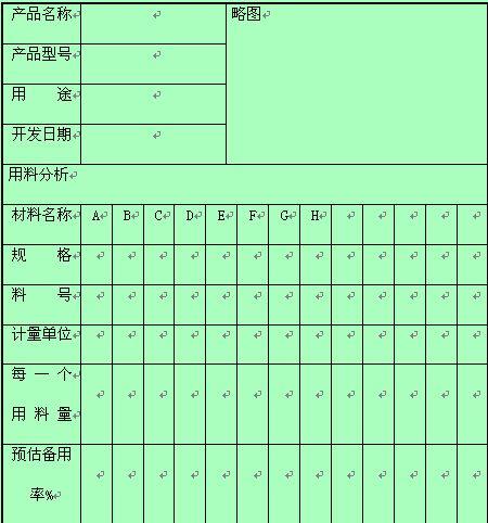 某公司物料管理分析表