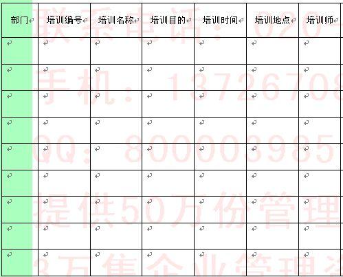 某员工培训记录落实月计划报表(doc1页)丰田皇冠款08教程图片