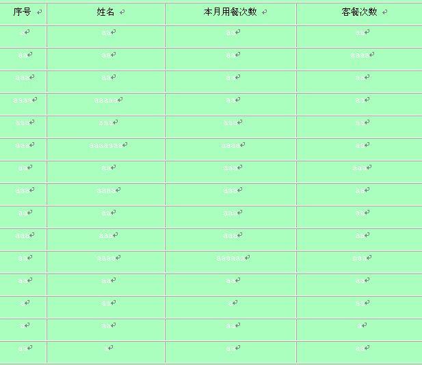 司月度用餐情况统计表 doc 2页 行政管理表格图片