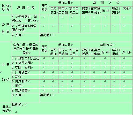 某公司员工培训需求调查分析表