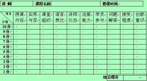 精品资料网 制度表格 表格模板 培训表格 >> 电子书信息  所属分类